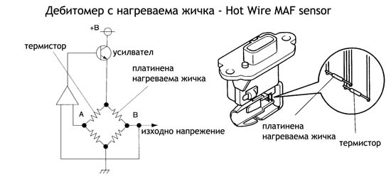 дебитомер MAF - mass air flow
