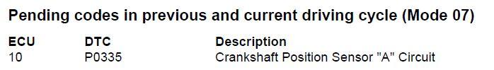 "P0335 Crankshaft Position Sensor ""A"" Circuit"